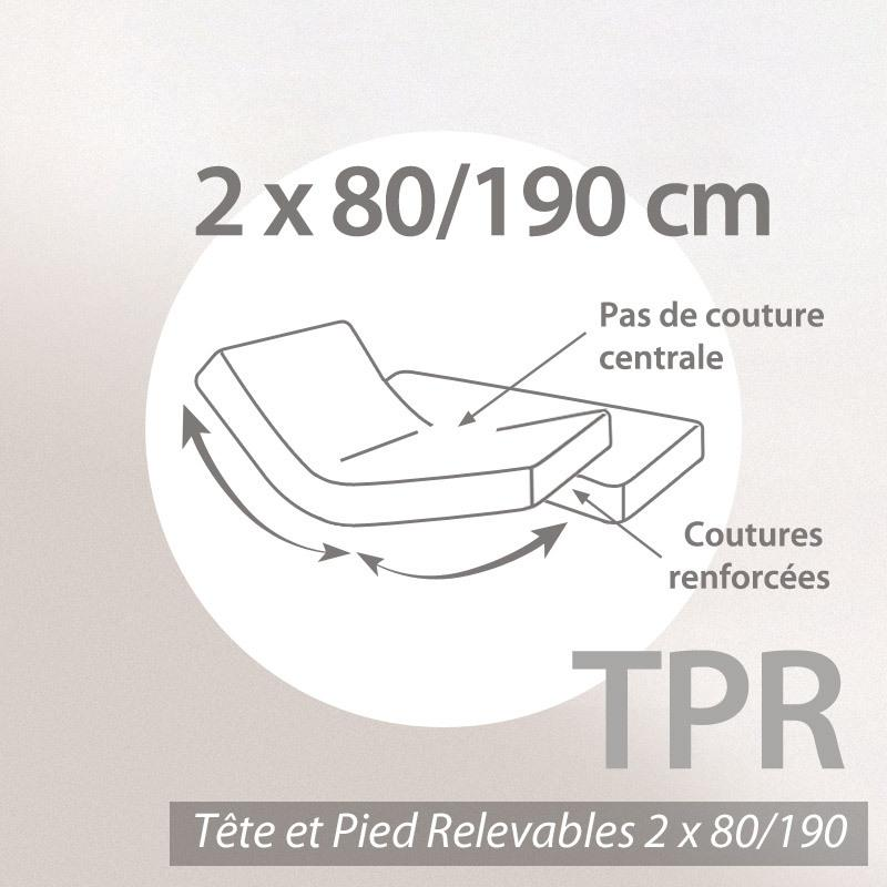 Drap housse relaxation 2x80x190cm uni pur coton alto - Drap housse 80 x 190 ...
