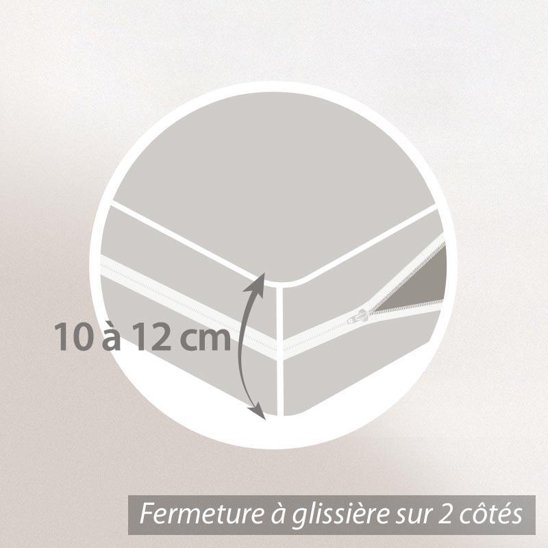 housse de matelas 70x140 cm absorbante antonin linnea linge de maison et. Black Bedroom Furniture Sets. Home Design Ideas