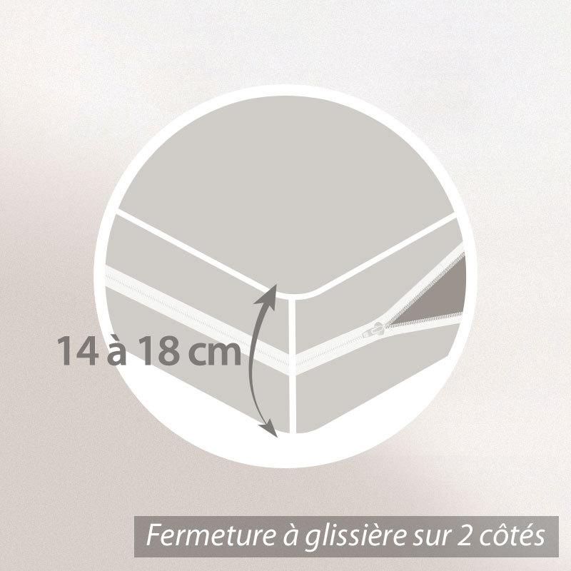 Rénove Matelas Rubens, Housse 140X190Cm, Matelas 14 À 18Cm