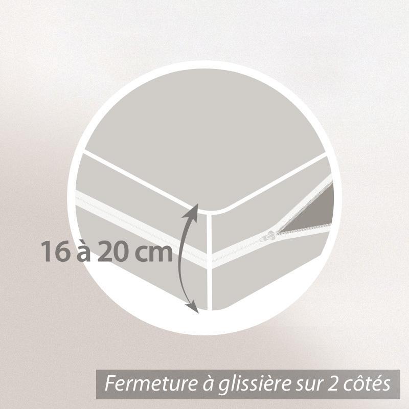 Housse de matelas imperm able c line 120x190cm matelas 16 20cm linnea linge de maison et - Housse integrale matelas impermeable ...