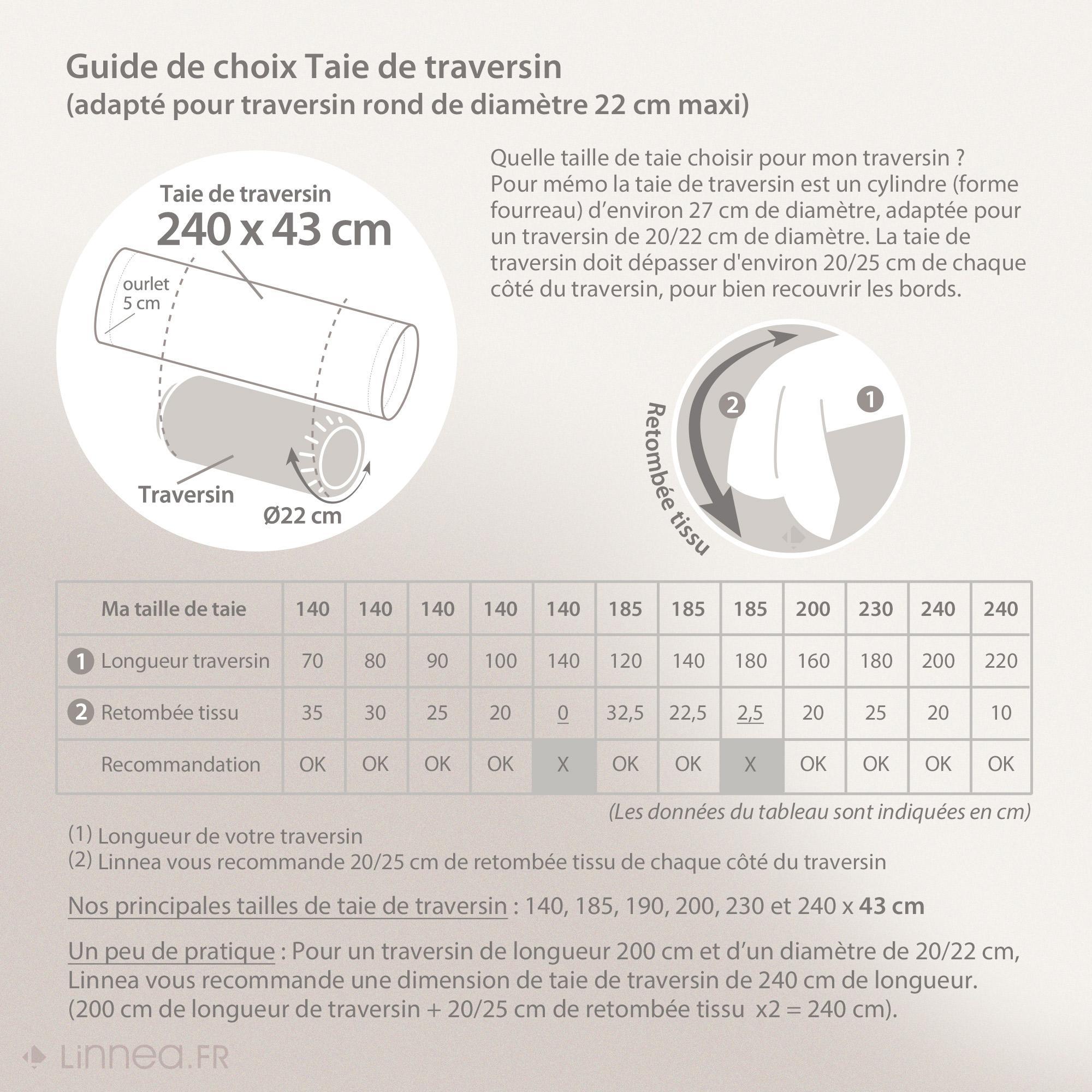 taie de traversin 240x43 percale pur coton cybele flowers ecru eur 23 27 picclick fr. Black Bedroom Furniture Sets. Home Design Ideas